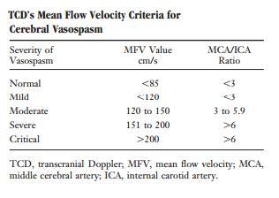 TCD Mean Flow Velocity Criteria for Cerebral Vasospasm
